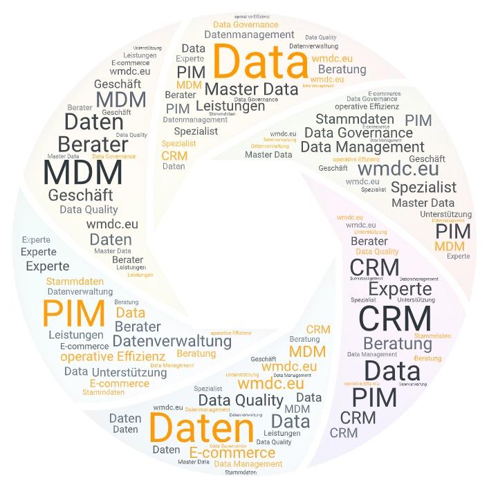 WMDC Datenmanagement